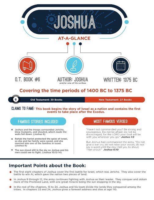 Books of the Bible at-a-glance printable for Joshua