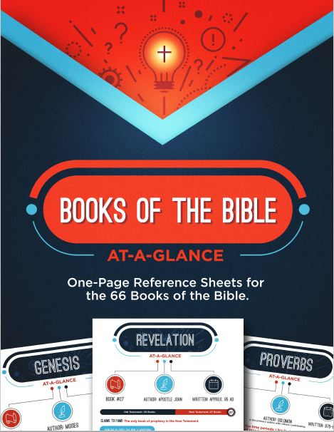 Books of the Bible at-a-glance, a set of printable Bible reference sheets from Teach Sunday School