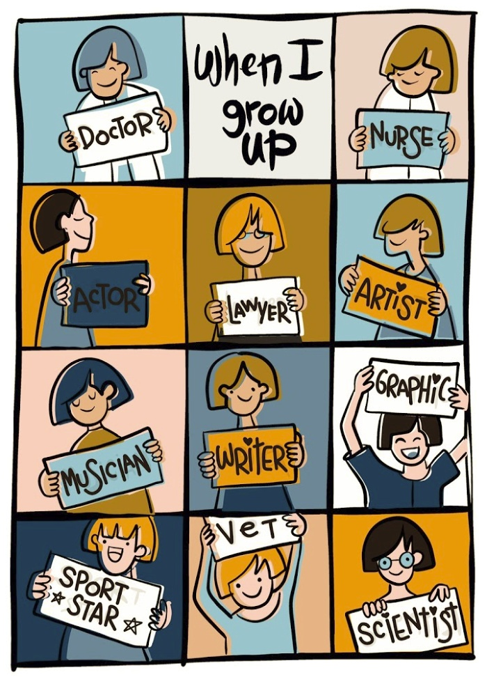 When I grow up... (drawings of kids holding signs showing their dream careers, such as vet, nurse, doctor, lawyer, artist, etc)