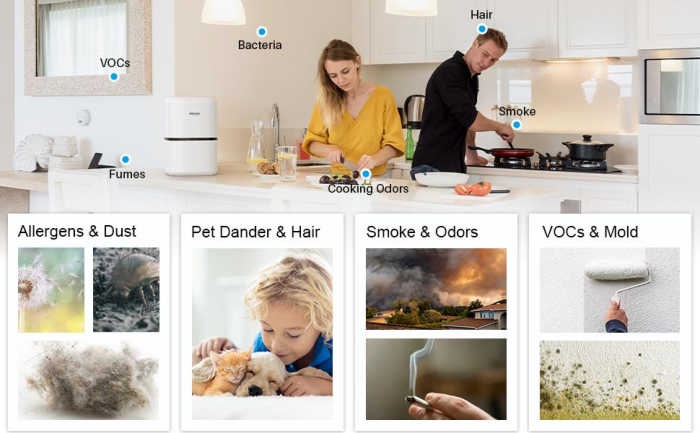 Common air pollutants in your home - and why you need an Okaysou air purifier.